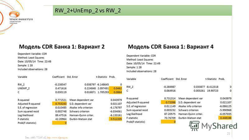 RW_2+UnEmp_2 vs RW_2 Тел.: (495) 772-97-42, http://www.tfgroup.ru Модель CDR Банка 1: Вариант 2Модель CDR Банка 1: Вариант 4 21