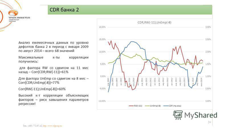 CDR банка 2 Тел.: (495) 772-97-42, http://www.tfgroup.ru Анализ ежемесячных данных по уровню дефолтов банка 2 в период с января 2009 по август 2014 – всего 68 значений Максимальные к-ты корреляции получились: для фактора RW со сдвигом на 11 мес назад