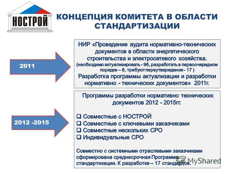 КОНЦЕПЦИЯ КОМИТЕТА В ОБЛАСТИ СТАНДАРТИЗАЦИИ 2012 -2015 2011