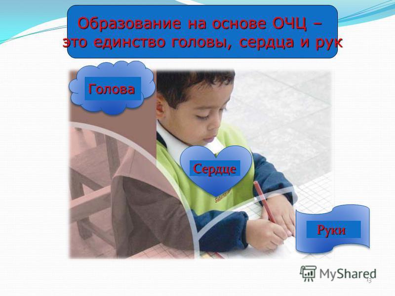 13 Образование на основе ОЧЦ – это единство головы, сердца и рук Голова Сердце Сердце Руки