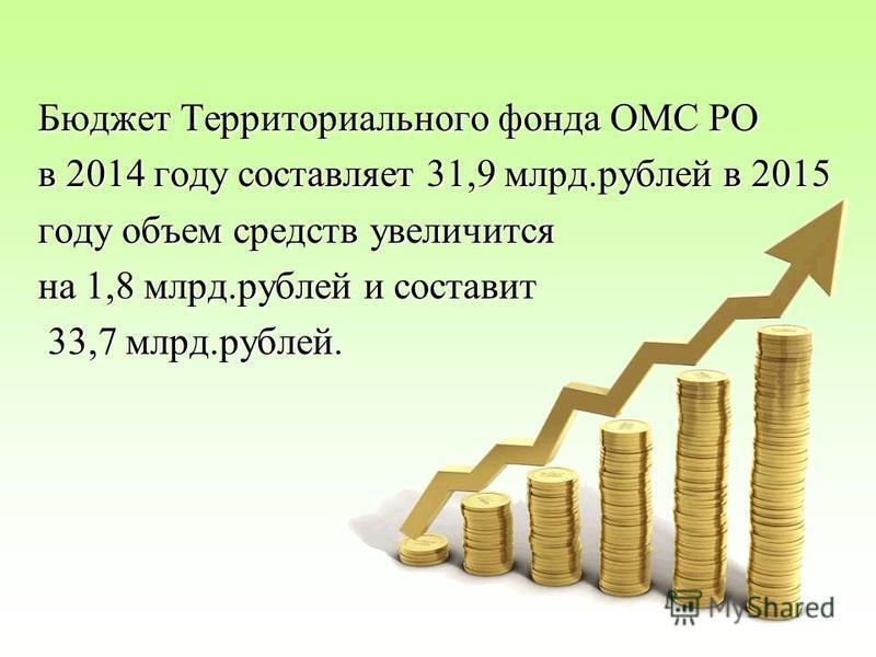 Бюджет Территориального фонда ОМС РО в 2014 году составляет 31,9 млрд.рублей в 2015 году объем средств увеличится на 1,8 млрд.рублей и составит 33,7 млрд.рублей. 33,7 млрд.рублей.