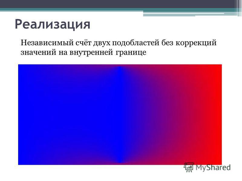 Реализация Независимый счёт двух подобластей без коррекций значений на внутренней границе