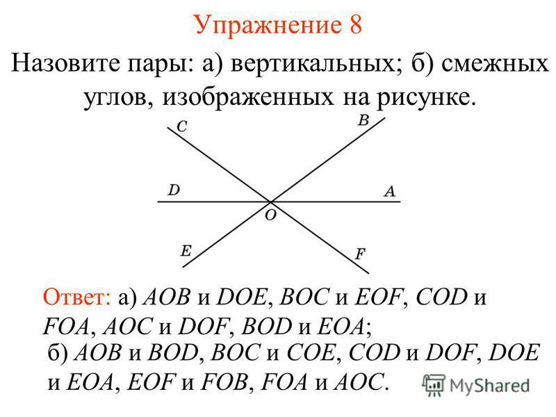 Упражнение 8 Назовите пары: а) вертикальных; б) смежных углов, изображенных на рисунке. Ответ: а) AOB и DOE, BOC и EOF, COD и FOA, AOC и DOF, BOD и EOA; б) AOB и BOD, BOC и COE, COD и DOF, DOE и EOA, EOF и FOB, FOA и AOC.