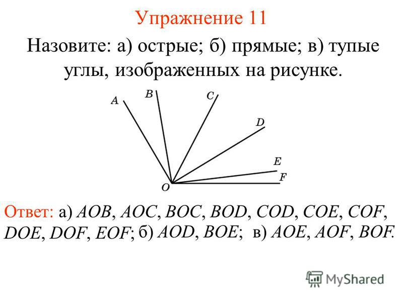 Упражнение 11 Назовите: а) острые; б) прямые; в) тупые углы, изображенных на рисунке. Ответ: а) AOB, AOC, BOC, BOD, COD, COE, COF, DOE, DOF, EOF; б) AOD, BOE;в) AOE, AOF, BOF.
