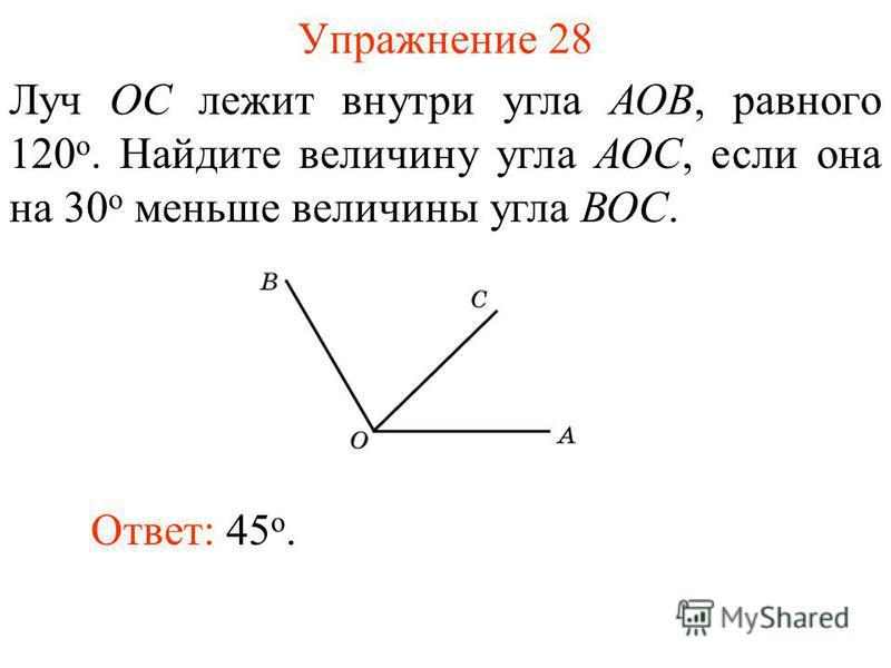 Упражнение 28 Луч ОС лежит внутри угла АОВ, равного 120 о. Найдите величину угла АОС, если она на 30 о меньше величины угла ВОС. Ответ: 45 о.