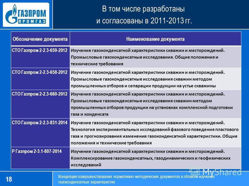 18 Концепция совершенствования нормативно-методических документов в области изучения газоконденсатных характеристик В том числе разработаны и согласованы в 2011-2013 гг. Обозначение документа Наименование документа СТО Газпром 2-2.3-659-2012 Изучение
