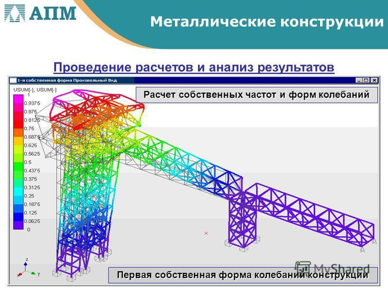Проведение расчетов и анализ результатов Первая собственная форма колебаний конструкции Расчет собственных частот и форм колебаний Металлические конструкции