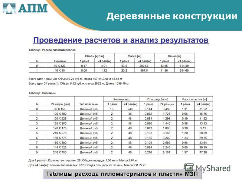 Деревянные конструкции Проведение расчетов и анализ результатов Таблицы расхода пиломатериалов и пластин МЗП