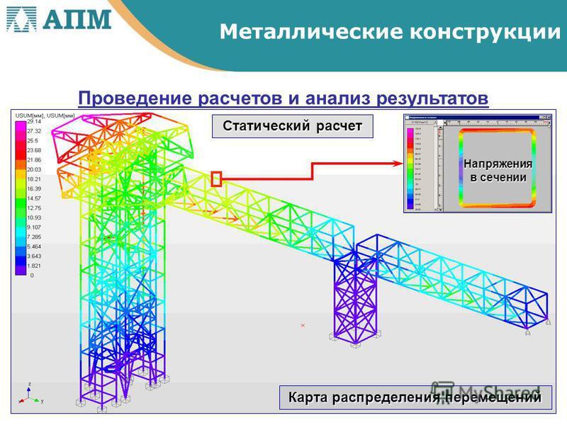 Проведение расчетов и анализ результатов Карта распределения перемещений Статический расчет Напряжения в сечении Металлические конструкции