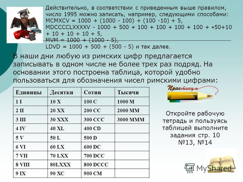 Действительно, в соответствии с приведенным выше правилом, число 1995 можно записать, например, следующими способами: МСМХСV = 1000 + (1000 - 100) + (100 -10) + 5, МDССССLХХХХV - 1000 + 500 + 100 + 100 + 100 + 100 + + 50+10 + 10 + 10 + 10 + 5, МVМ =