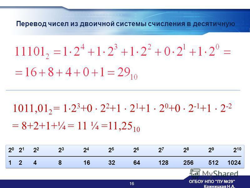 Перевод чисел из двоичной системы счисления в десятичную ОГБОУ НПО