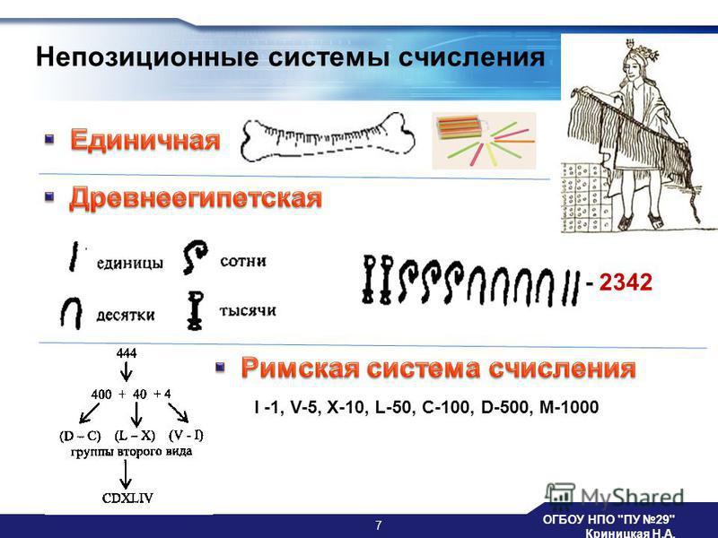 - 2342 Непозиционные системы счисления I -1, V-5, X-10, L-50, C-100, D-500, M-1000 7