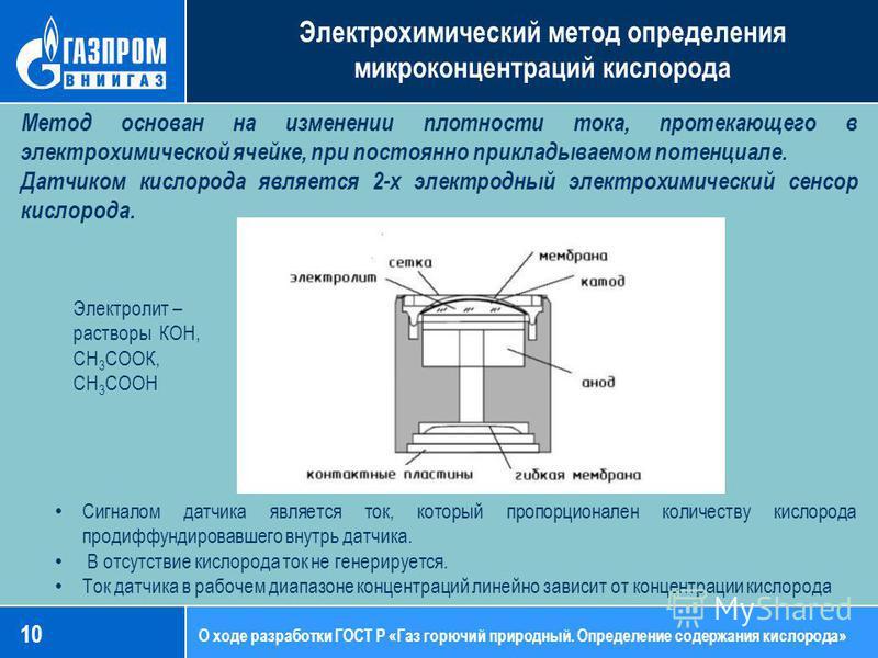 Электрохимический метод определения микроконцентраций кислорода Метод основан на изменении плотности тока, протекающего в электрохимической ячейке, при постоянно прикладываемом потенциале. Датчиком кислорода является 2-х электродный электрохимический