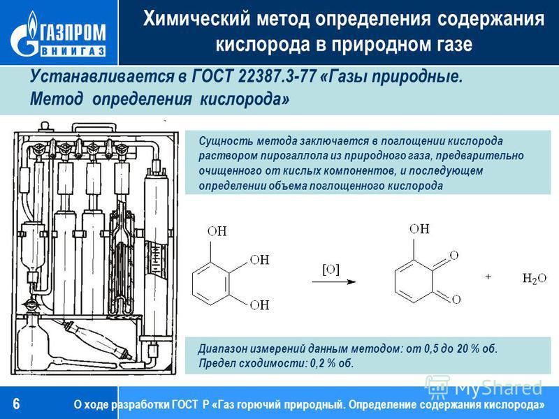 Химический метод определения содержания кислорода в природном газе 6 О ходе разработки ГОСТ Р «Газ горючий природный. Определение содержания кислорода» Устанавливается в ГОСТ 22387.3-77 «Газы природные. Метод определения кислорода» Сущность метода за