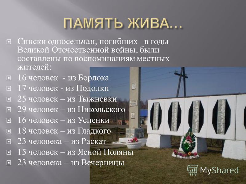 Списки односельчан, погибших в годы Великой Отечественной войны, были составлены по воспоминаниям местных жителей : 16 человек - из Борлока 17 человек - из Подолки 25 человек – из Тыжневки 29 человек – из Никольского 16 человек – из Успенки 18 челове