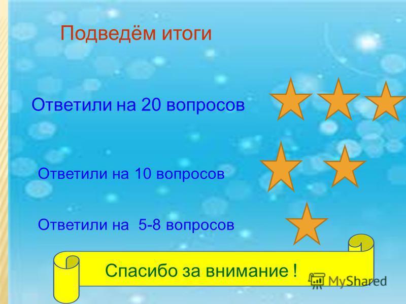 Подведём итоги Ответили на 20 вопросов Ответили на 10 вопросов Ответили на 5-8 вопросов Спасибо за внимание !