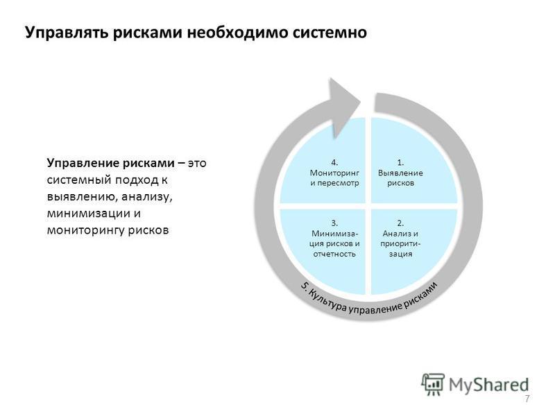 7 Управлять рисками необходимо системно Управление рисками – это системный подход к выявлению, анализу, минимизации и мониторингу рисков