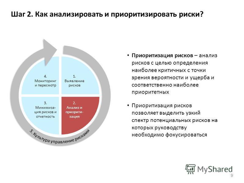 9 Шаг 2. Как анализировать и приоритизировать риски? Приоритизация рисков – анализ рисков с целью определения наиболее критичных с точки зрения вероятности и ущерба и соответственно наиболее приоритетных Приоритизация рисков позволяет выделить узкий