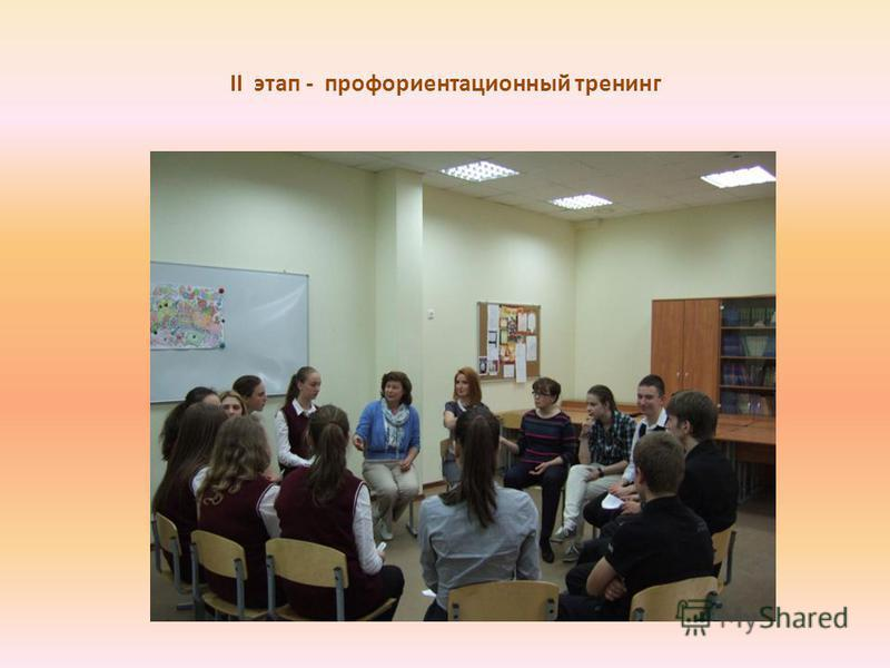 II этап - профориентационный тренинг