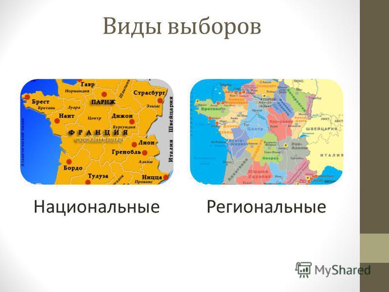 Виды выборов Национальные Региональные