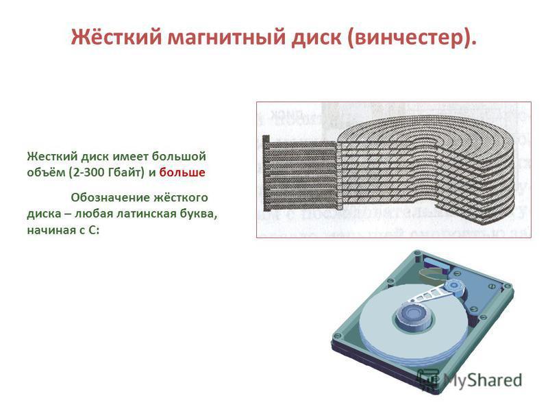 Жёсткий магнитный диск (винчестер). Жесткий диск имеет большой объём (2-300 Гбайт) и больше Обозначение жёсткого диска – любая латинская буква, начиная с С: