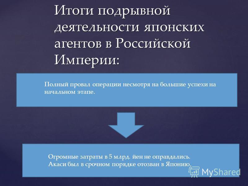 Итоги подрывной деятельности японских агентов в Российской Империи: Полный провал операции несмотря на большие успехи на начальном этапе. Огромные затраты в 5 млрд. йен не оправдались. Акаси был в срочном порядке отозван в Японию.