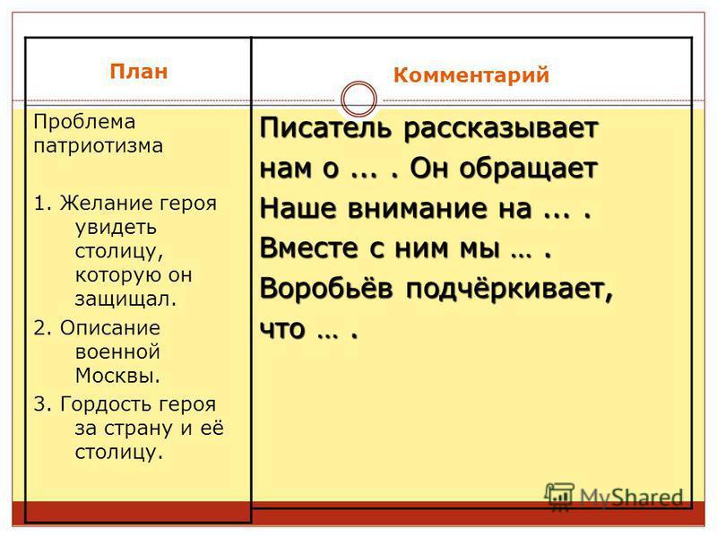 Комментарий Писатель рассказывает нам о.... Он обращает Наше внимание на.... Вместе с ним мы …. Воробьёв подчёркивает, что …. План Проблема патриотизма 1. Желание героя увидеть столицу, которую он защищал. 2. Описание военной Москвы. 3. Гордость геро
