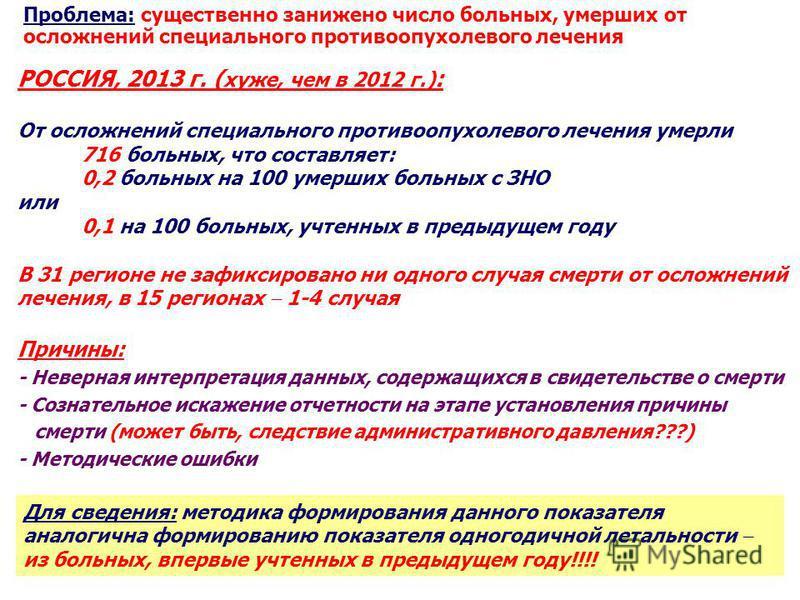 РОССИЯ, 2013 г. ( хуже, чем в 2012 г.) : От осложнений специального противоопухолевого лечения умерли 716 больных, что составляет: 0,2 больных на 100 умерших больных с ЗНО или 0,1 на 100 больных, учтенных в предыдущем году В 31 регионе не зафиксирова