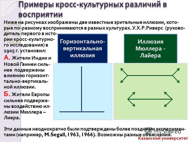 Примеры кросс - культурных различий в восприятии Горизонтально - вертикальная иллюзия Иллюзия Мюллера - Лайера Ниже на рисунках изображены две известные зрительные иллюзии, кторые по - разному воспринимаются в разных культурах. У. Х. Р. Риверс ( руко