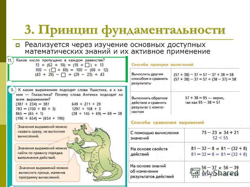 3. Принцип фундаментальности Реализуется через изучение основных доступных математических знаний и их активное применение