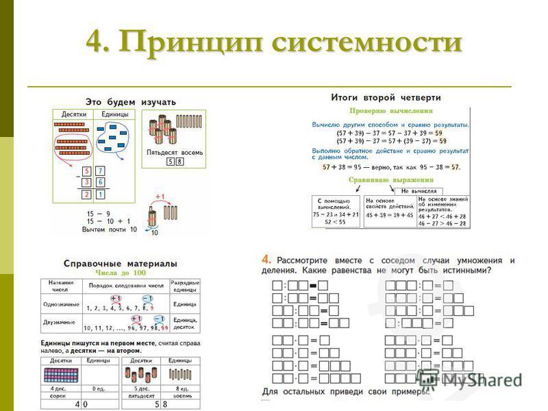 4. Принцип системности