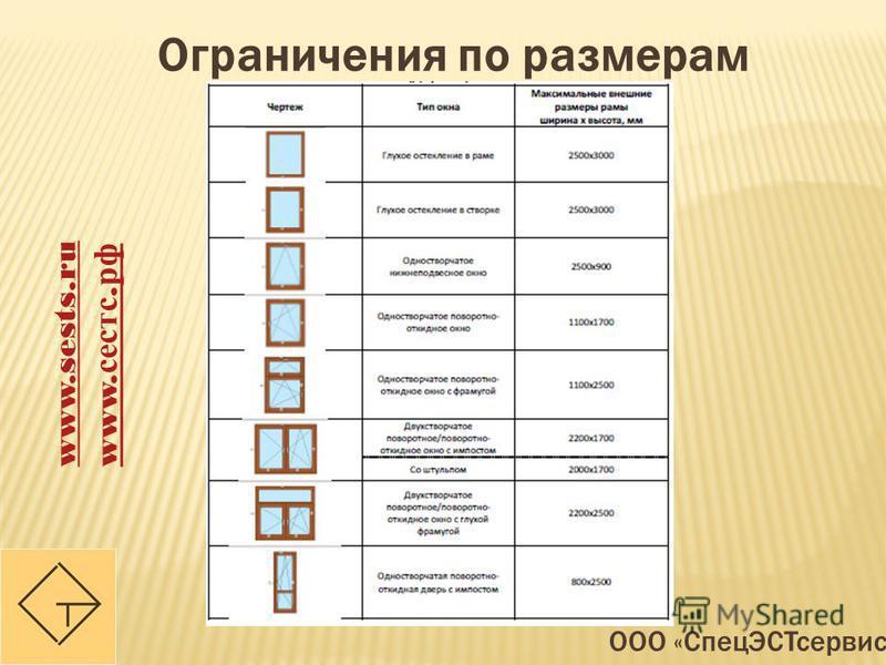 ООО «Спец ЭСТсервис» Ограничения по размерам www.sests.ru www. сесть. рф