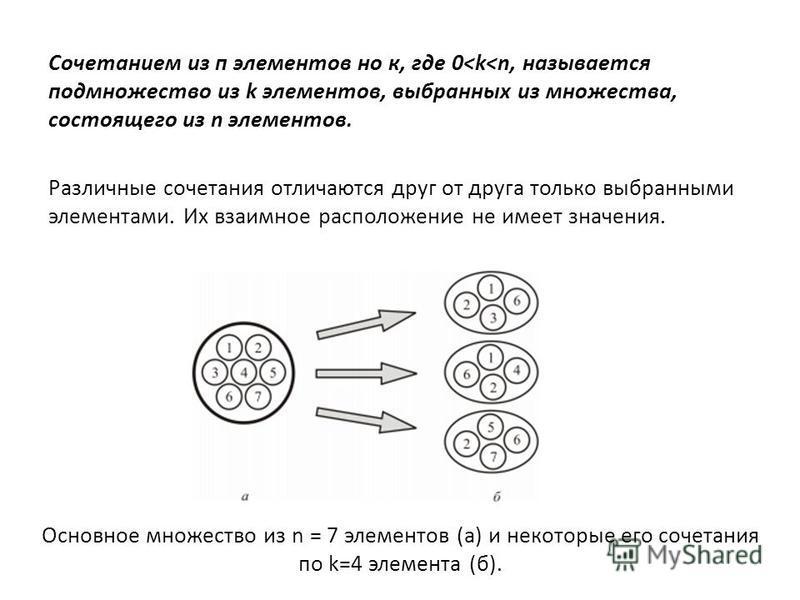 Сочетанием из п элементов но к, где 0