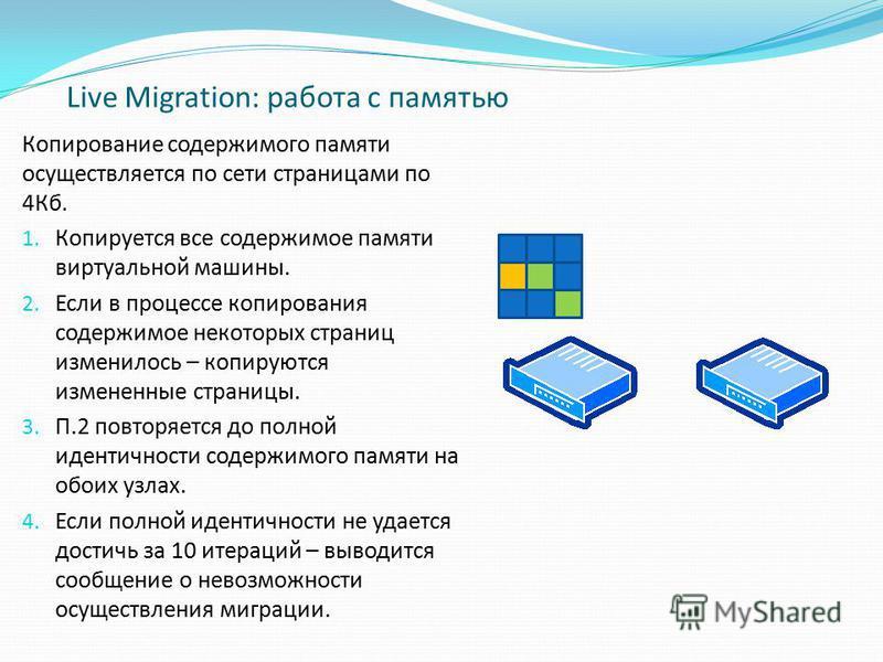 Live Migration: работа с памятью Копирование содержимого памяти осуществляется по сети страницами по 4Кб. 1. Копируется все содержимое памяти виртуальной машины. 2. Если в процессе копирования содержимое некоторых страниц изменилось – копируются изме