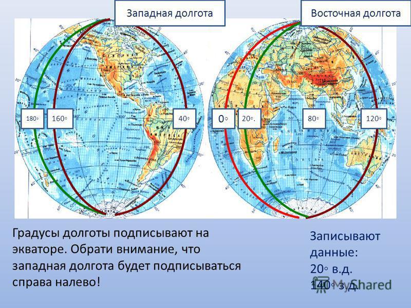 0 12020.40160 180 80 Восточная долгота Западная долгота Градусы долготы подписывают на экваторе. Обрати внимание, что западная долгота будет подписываться справа налево! Записывают данные: 20 в.д. 140 з.д.