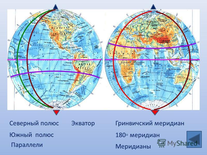 Северный полюс Южный полюс Экватор Гринвичский меридиан 180 меридиан Параллели Меридианы