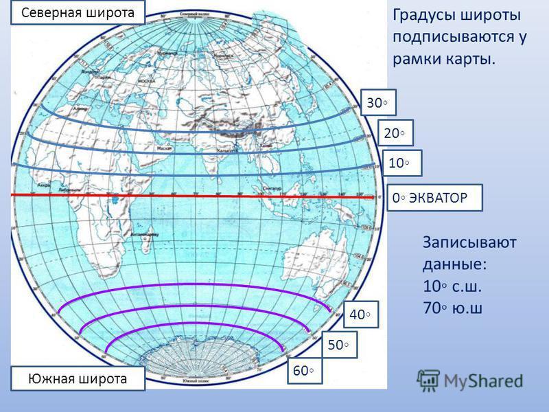 Северная широта Южная широта 0 ЭКВАТОР 20 10 30 40 50 60 Градусы широты подписываются у рамки карты. Записывают данные: 10 с.ш. 70 ю.ш