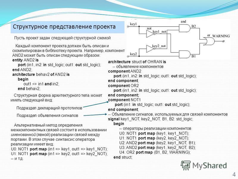 Структурное представление проекта 4 Пусть проект задан следующей структурной схемой Каждый компонент проекта должен быть описан и скомпилирован в библиотеку проекта. Например, компонент AND2 может быть описан следующим образом: entity AND2 is port (i