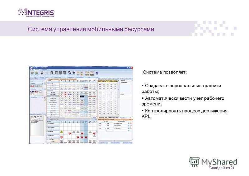 Система управления мобильными ресурсами Слайд 13 из 21 Система позволяет: Создавать персональные графики работы; Автоматически вести учет рабочего времени; Контролировать процесс достижения KPI.