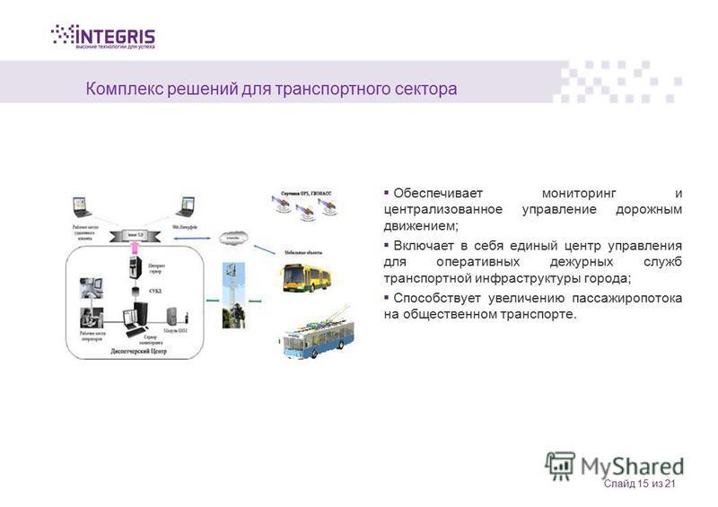 Комплекс решений для транспортного сектора Слайд 15 из 21 Обеспечивает мониторинг и централизованное управление дорожным движением; Включает в себя единый центр управления для оперативных дежурных служб транспортной инфраструктуры города; Способствуе