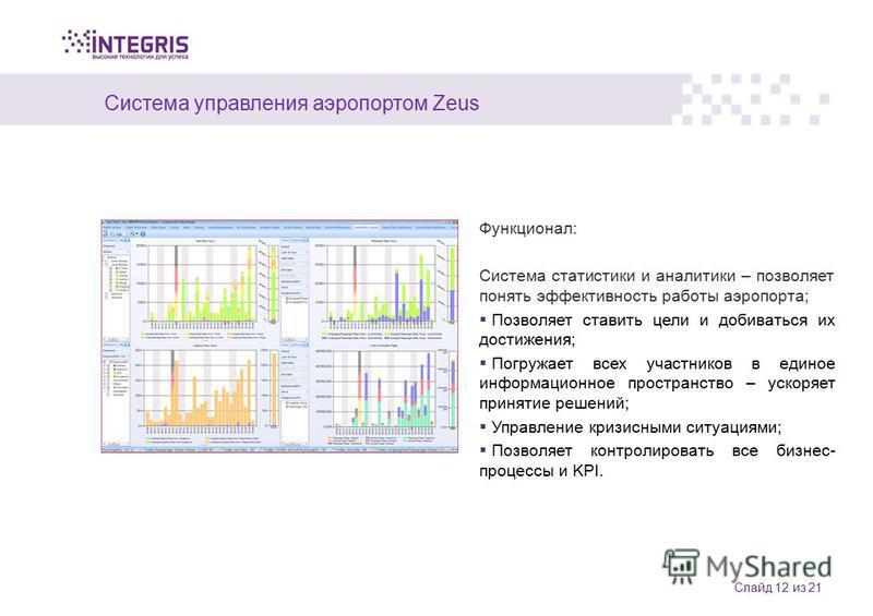 Система управления аэропортом Zeus Слайд 12 из 21 Функционал: Система статистики и аналитики – позволяет понять эффективность работы аэропорта; Позволяет ставить цели и добиваться их достижения; Погружает всех участников в единое информационное прост