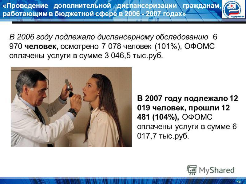 10 «Проведение дополнительной диспансеризации гражданам, работающим в бюджетной сфере в 2006 - 2007 годах» В 2006 году подлежало диспансерному обследованию 6 970 человек, осмотрено 7 078 человек (101%), ОФОМС оплачены услуги в сумме 3 046,5 тыс.руб.