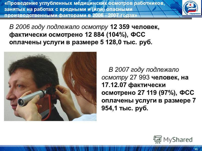 11 «Проведение углубленных медицинских осмотров работников, занятых на работах с вредными и (или) опасными производственными факторами в 2006 - 2007 годах» В 2006 году подлежало осмотру 12 359 человек, фактически осмотрено 12 884 (104%), ФСС оплачены