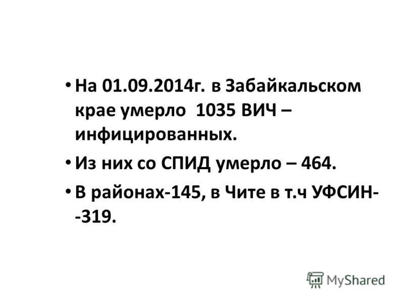 На 01.09.2014 г. в Забайкальском крае умерло 1035 ВИЧ – инфицированных. Из них со СПИД умерло – 464. В районах-145, в Чите в т.ч УФСИН- -319.