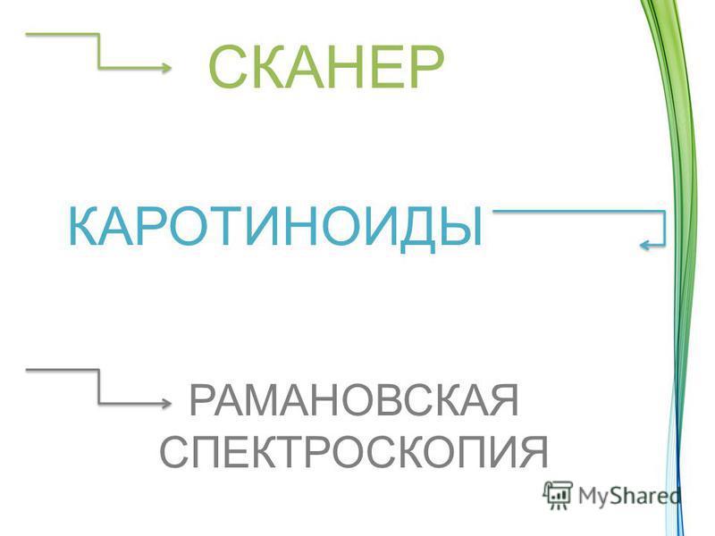 СКАНЕР КАРОТИНОИДЫ РАМАНОВСКАЯ СПЕКТРОСКОПИЯ