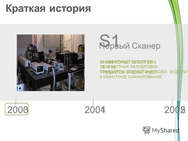 200420032005 S1 30-МИНУТНЫЙ РАЗОГРЕВ 15-МИНУТНАЯ КАЛИБРОВКА СТАНДАРТЫ СТАТИСТИЧЕСКОЕЙ МОДЕЛИ PCAL 3-МИНУТНОЕ СКАНИРОВАНИЕ 200120002002 Первый Сканер УНИВЕРСИТЕТ ШТАТА ЮТА 10 X 10 ТРЕБУЕТСЯ ЖИДКИЙ АЗОТ Краткая история