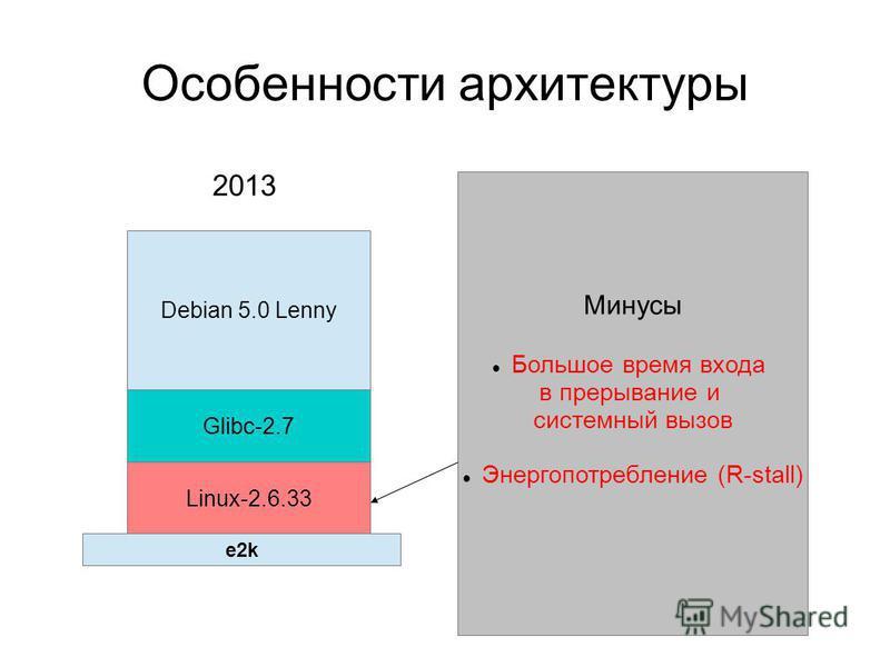 Особенности архитектуры Debian 5.0 Lenny Glibc-2.7 Linux-2.6.33 Минусы Большое время входа в прерывание и системный вызов Энергопотребление (R-stall) 2013 e2k