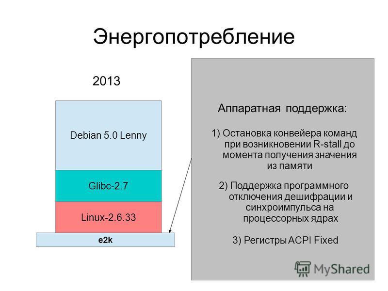 Энергопотребление Debian 5.0 Lenny Glibc-2.7 Linux-2.6.33 Аппаратная поддержка: 1) Остановка конвейера команд при возникновении R-stall до момента получения значения из памяти 2) Поддержка программного отключения дешифрации и синхроимпульса на процес
