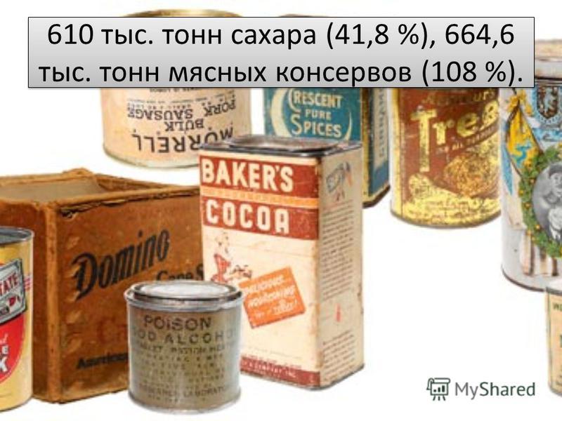 610 тыс. тонн сахара (41,8 %), 664,6 тыс. тонн мясных консервов (108 %).