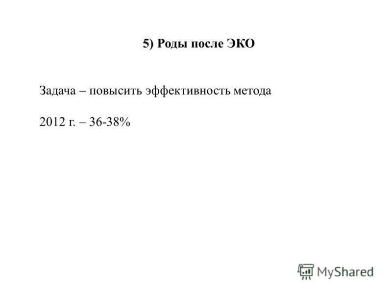 5) Роды после ЭКО Задача – повысить эффективность метода 2012 г. – 36-38%